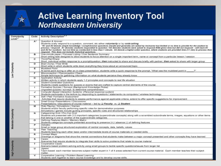 Active Learning Inventory Tool