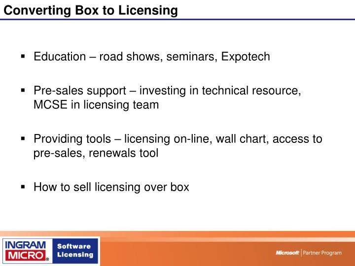 Converting Box to Licensing