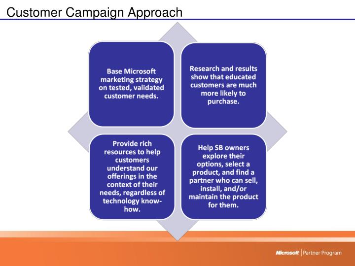 Customer Campaign Approach