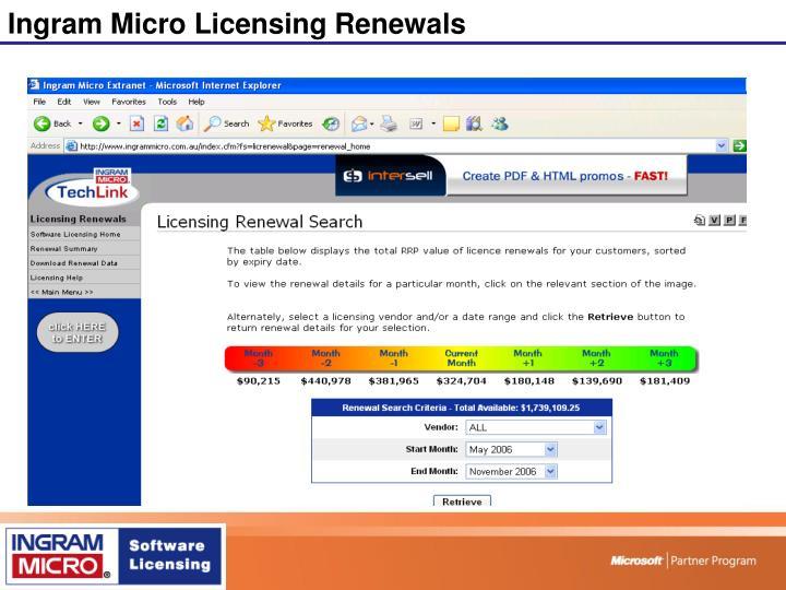 Ingram Micro Licensing Renewals