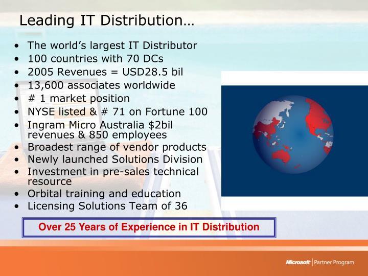 Leading IT Distribution…