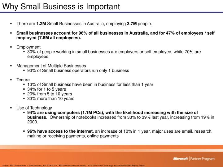 Why Small Business is Important