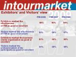 exhibitors and visitors view