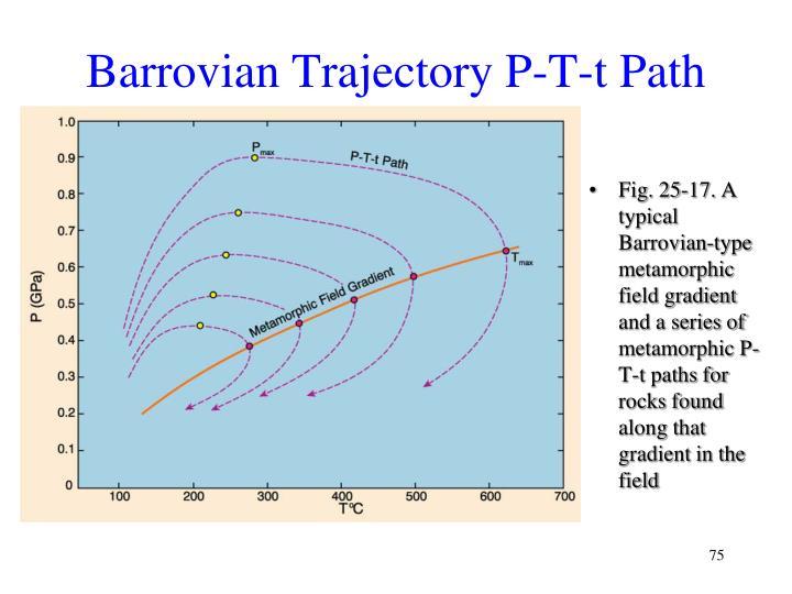 Barrovian Trajectory P-T-t Path