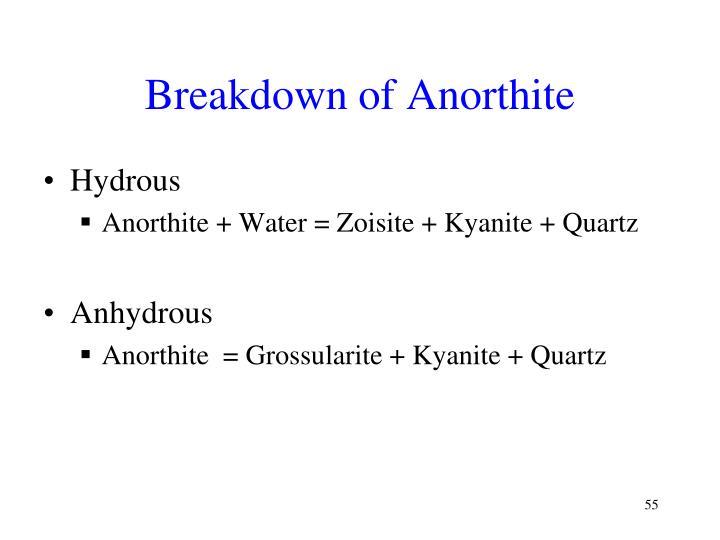 Breakdown of Anorthite