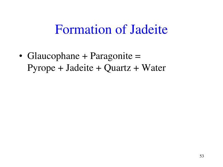 Formation of Jadeite