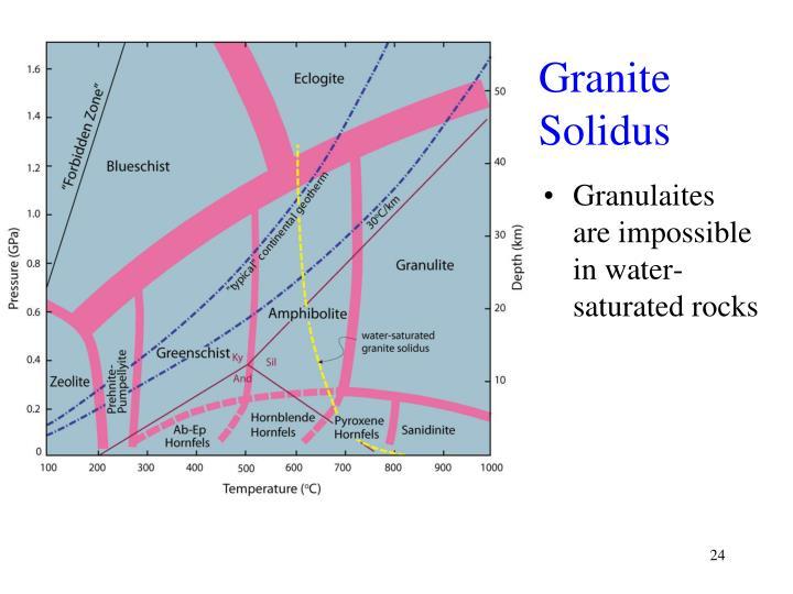 Granite Solidus