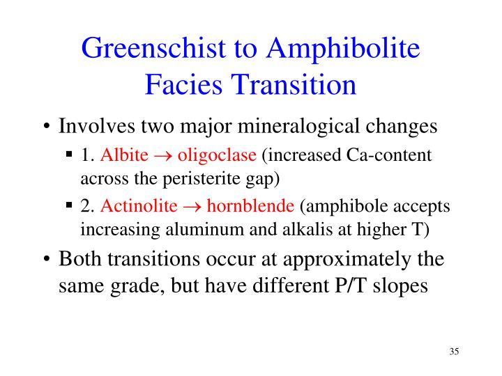 Greenschist to Amphibolite Facies Transition
