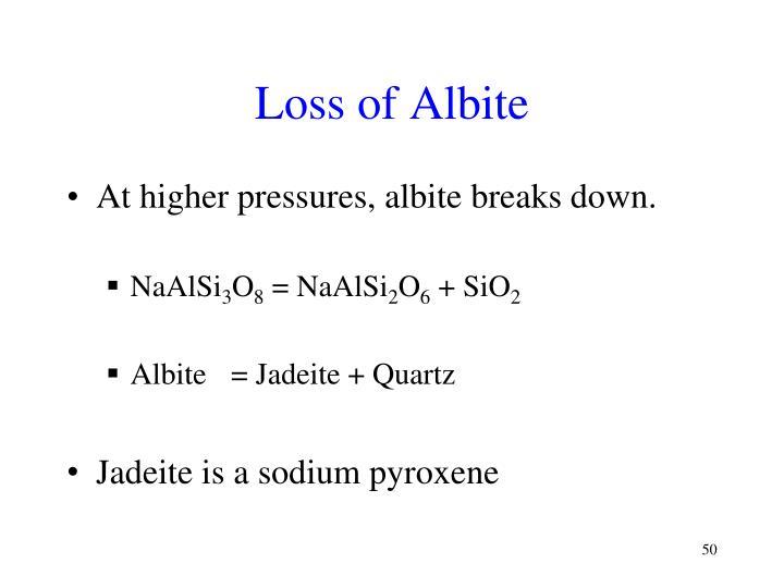 Loss of Albite