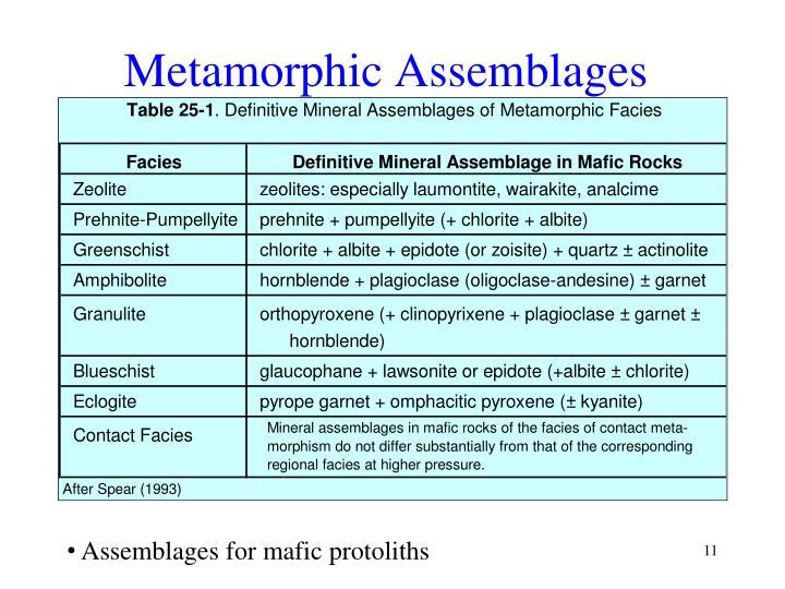 Metamorphic Assemblages