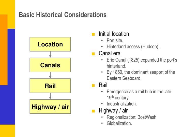Basic historical considerations
