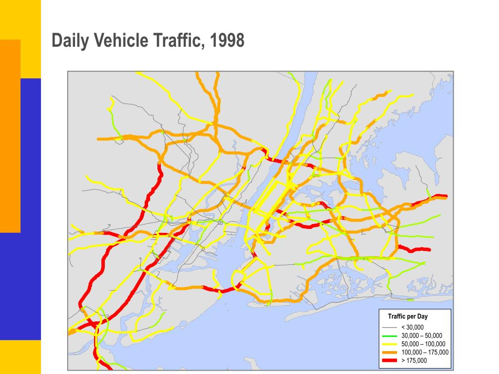 Daily Vehicle Traffic, 1998
