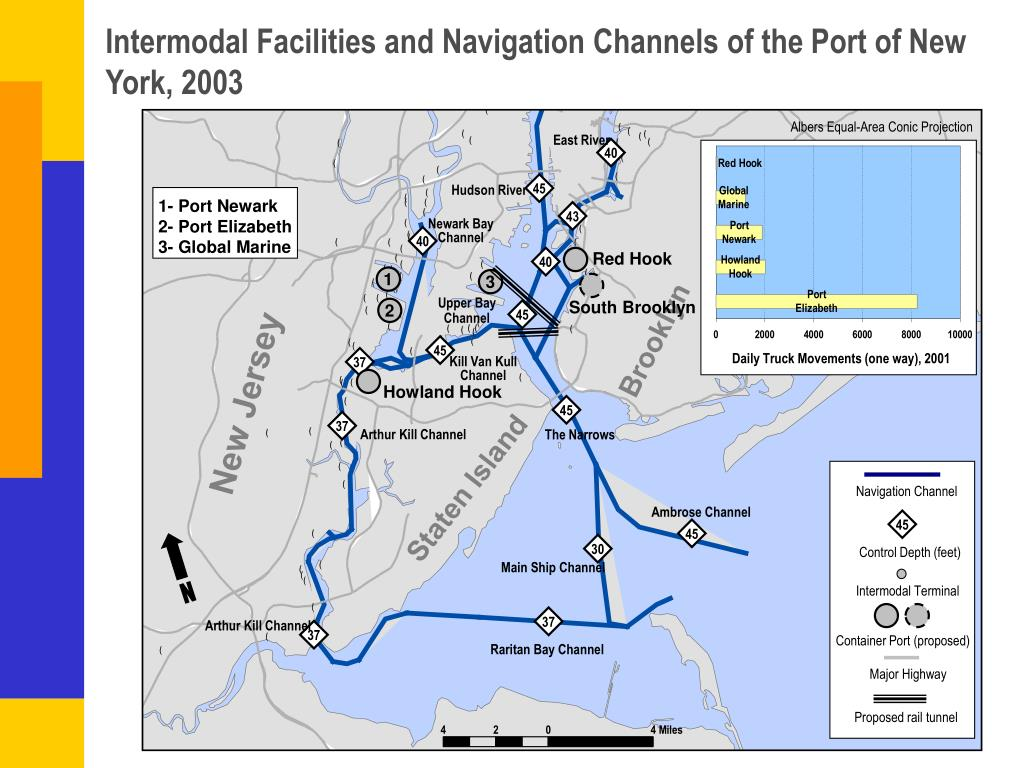 Intermodal Facilities and Navigation Channels of the Port of New York, 2003