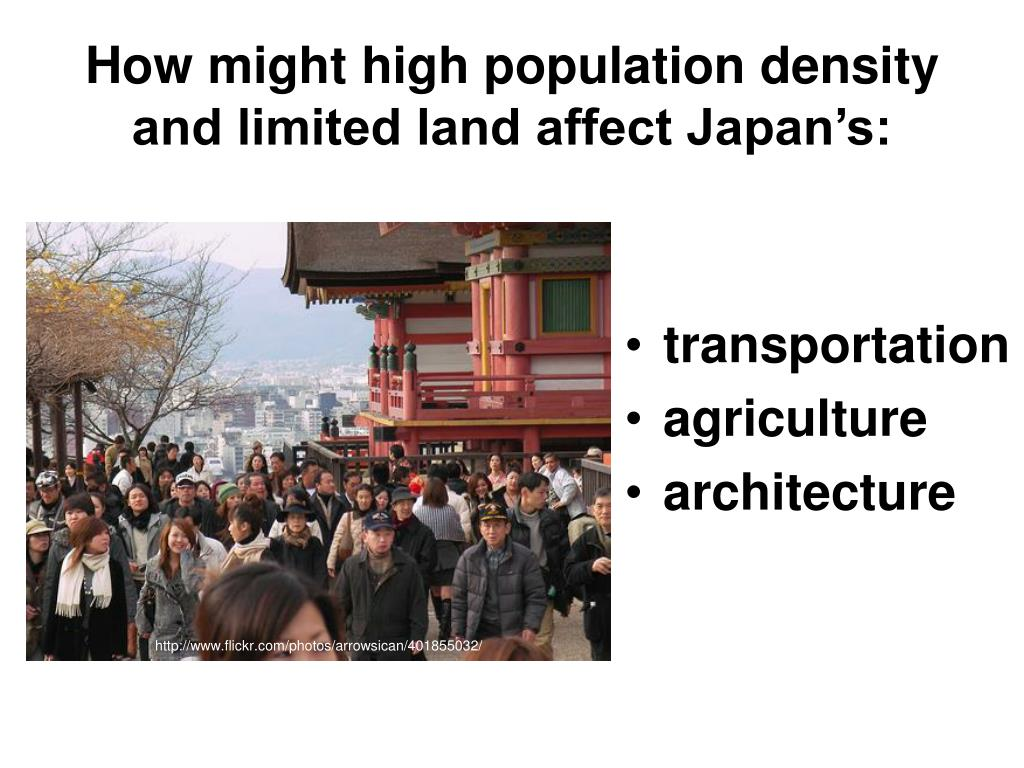 How might high population density and limited land affect Japan's: