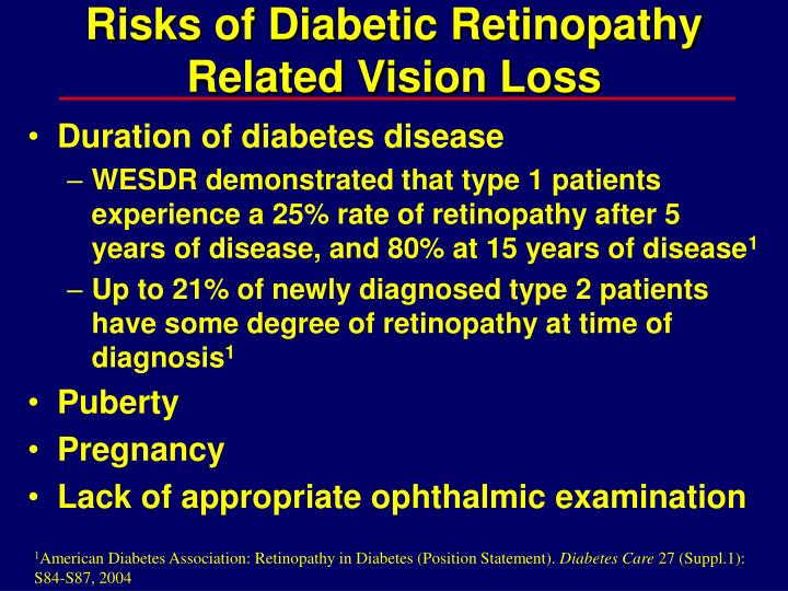 Risks of diabetic retinopathy related vision loss