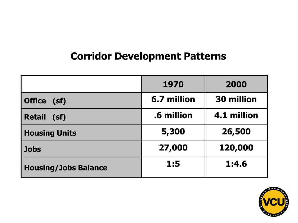 Corridor Development Patterns