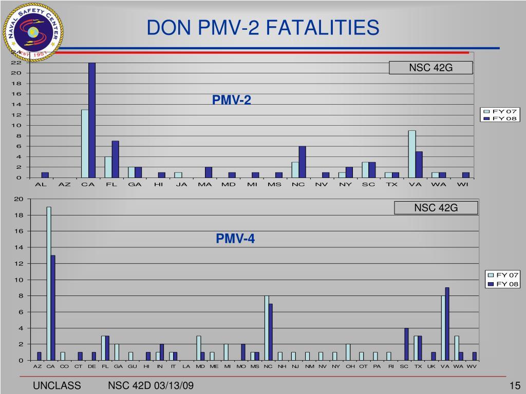 DON PMV-2 FATALITIES