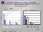 fy 06 07 motorcycle class a profile