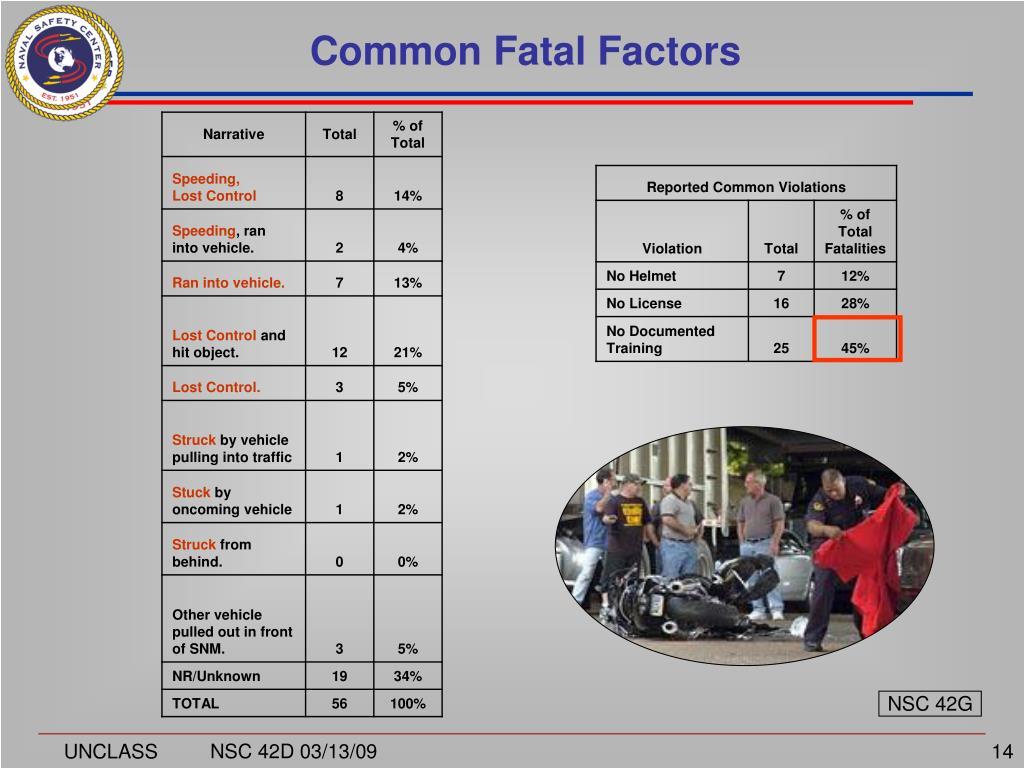 Common Fatal Factors