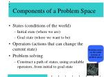 components of a problem space