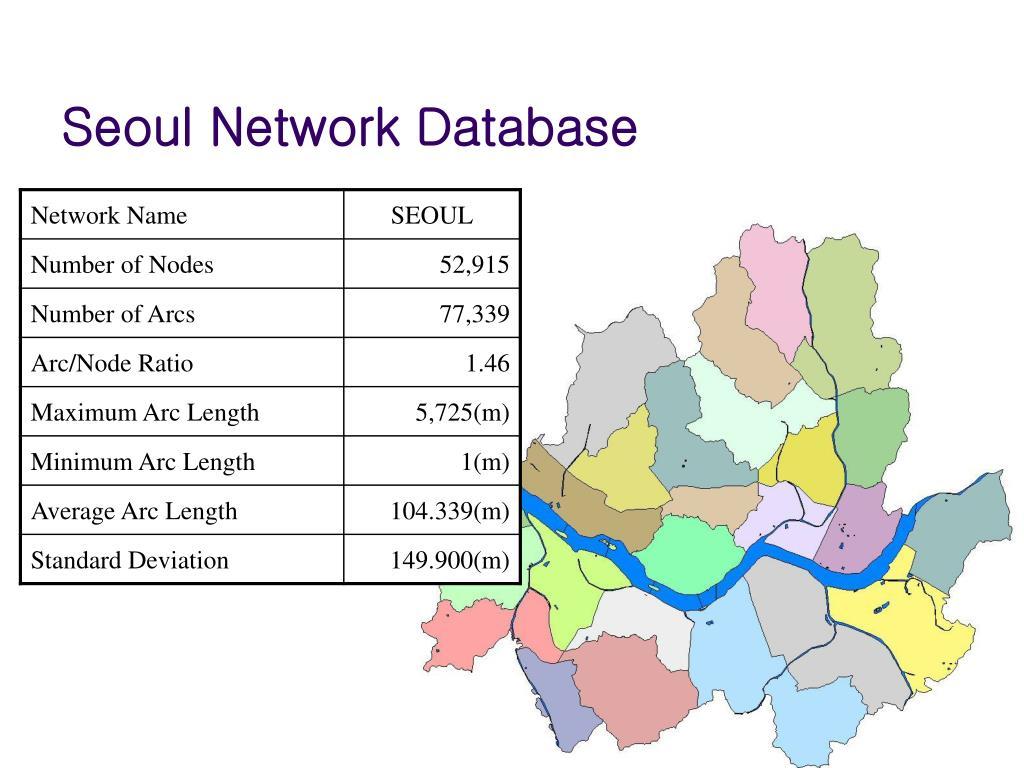 Seoul Network Database