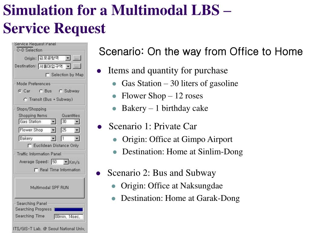 Simulation for a Multimodal LBS – Service Request