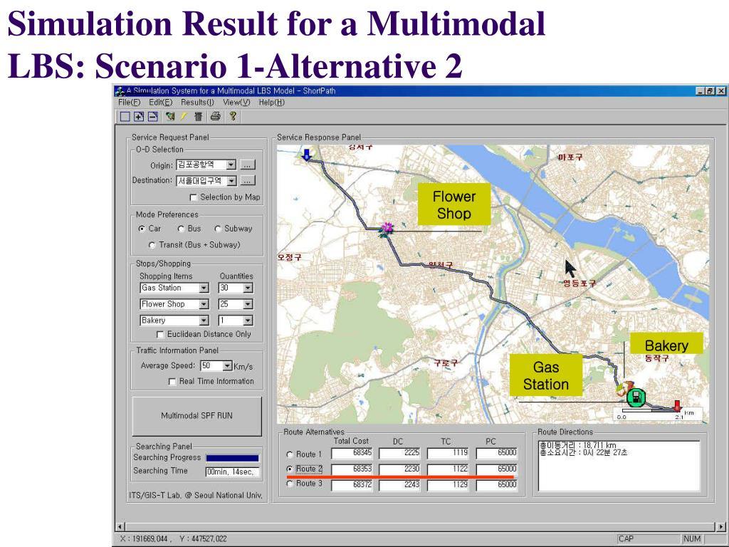 Simulation Result for a Multimodal LBS: Scenario 1-Alternative 2