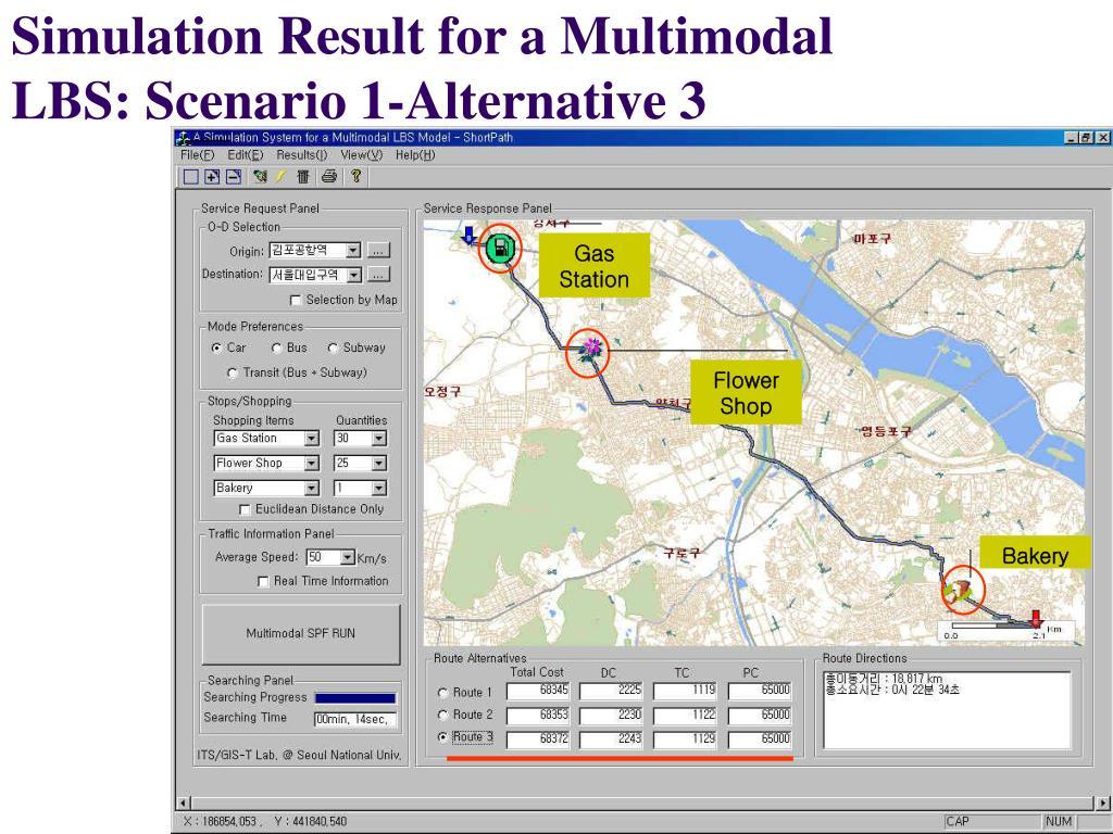 Simulation Result for a Multimodal LBS: Scenario 1-Alternative 3