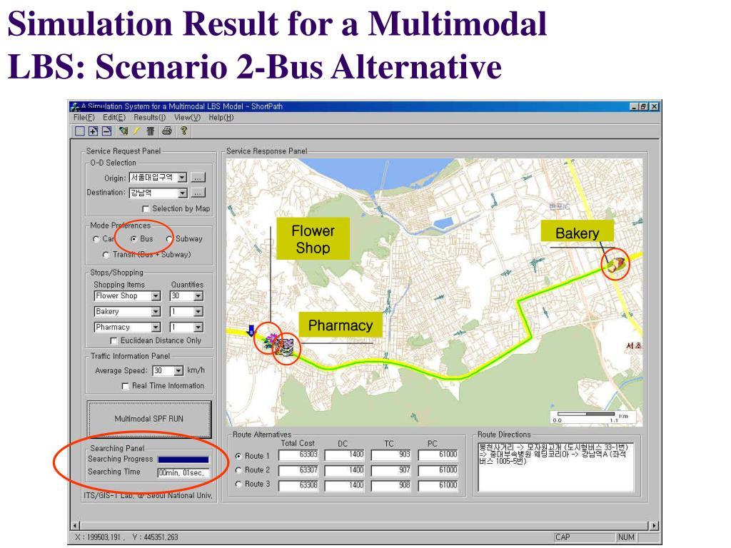 Simulation Result for a Multimodal LBS: Scenario 2-Bus Alternative