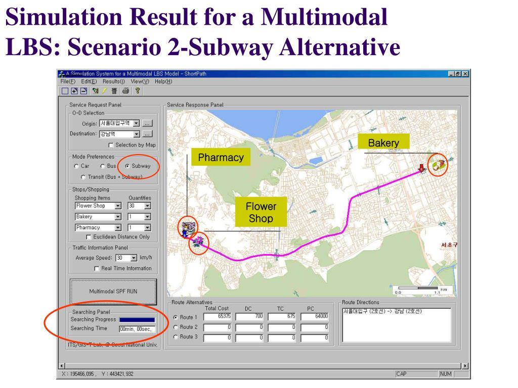 Simulation Result for a Multimodal LBS: Scenario 2-Subway Alternative