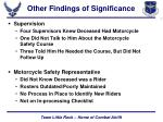 other findings of significance10
