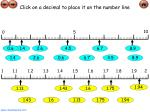 click on a decimal to place it on the number line