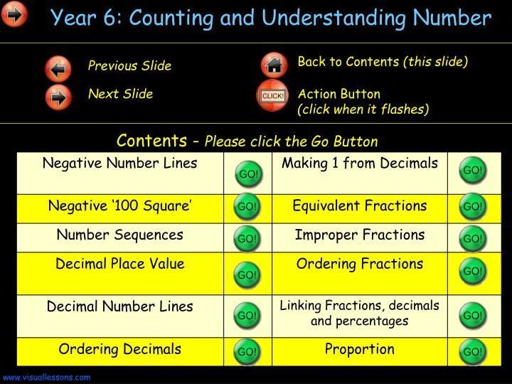 year 6 counting and understanding number