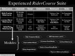 experienced ridercourse suite