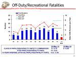 off duty recreational fatalities