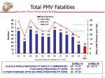 total pmv fatalities