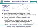 programmazione non strutturata2