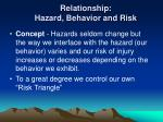 relationship hazard behavior and risk
