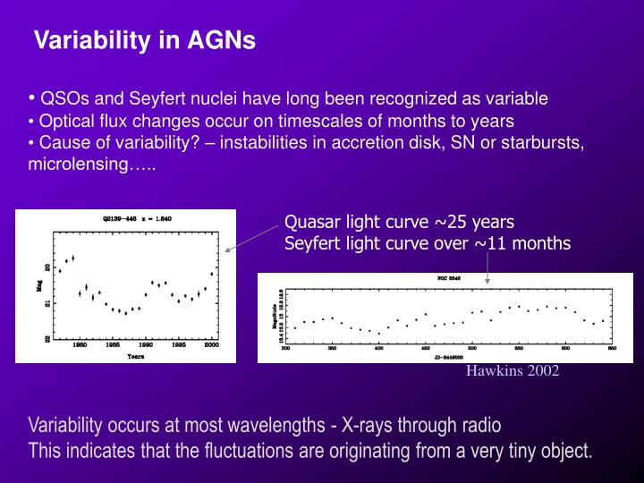 Variability in AGNs
