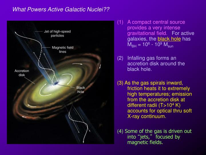 What Powers Active Galactic Nuclei??