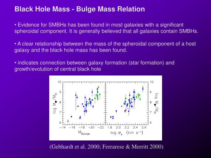 Black Hole Mass - Bulge Mass Relation