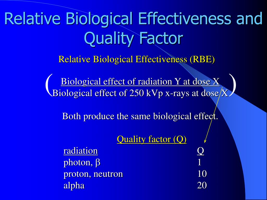 Biological effect of radiation Y at dose X