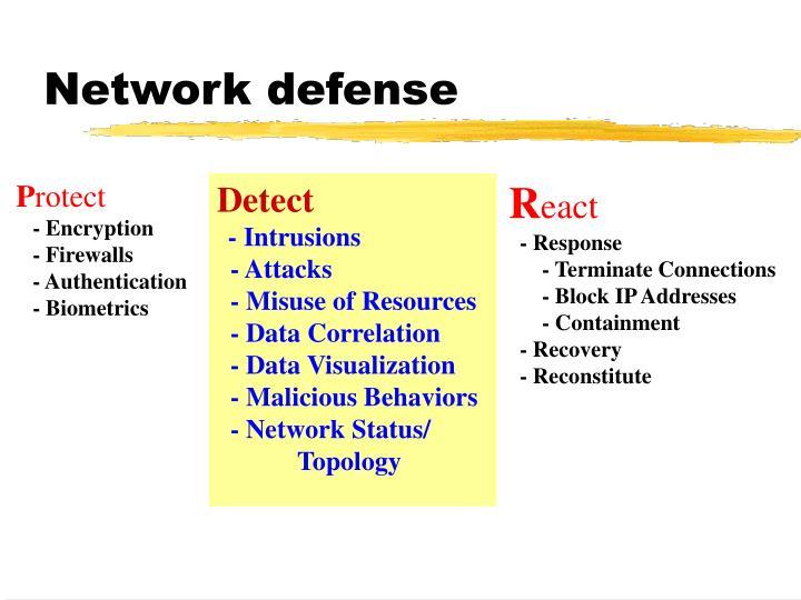Network defense