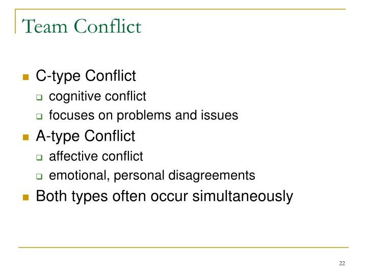 substantive and personalized conflict types Distinguish between substantive and personalized conflict ans: substantive conflict is conflict about a supervisor's decision making, communicating.