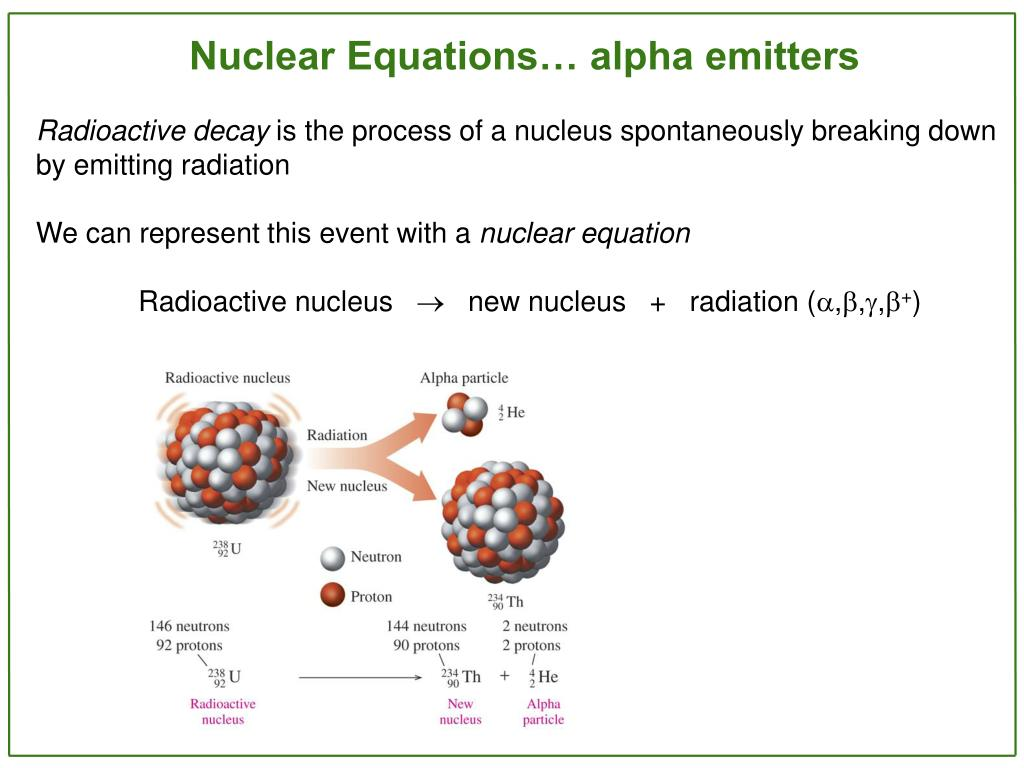 Nuclear Equations… alpha emitters