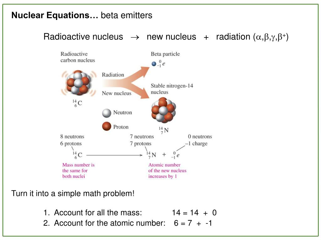 Nuclear Equations…