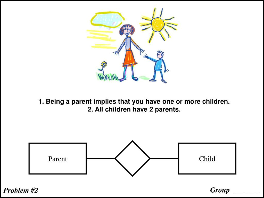 1. Being a parent implies that you have one or more children.