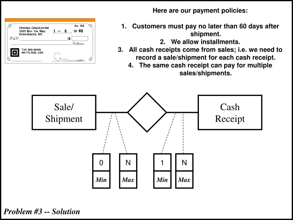 Here are our payment policies: