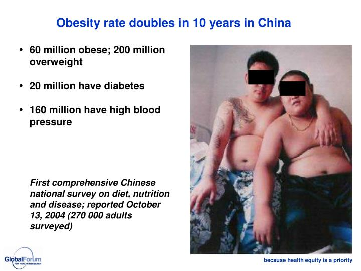Obesity rate doubles in 10 years in China