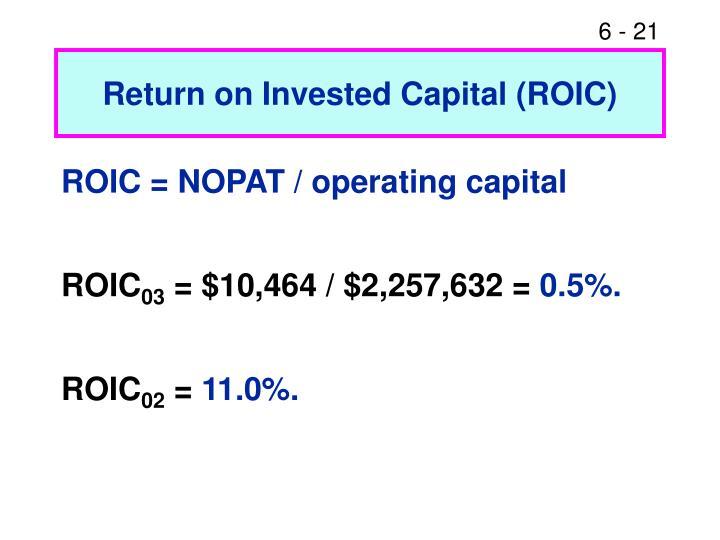 Return on investment capital meaning in hindi  » taimavetan gq